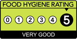 food hygiene score